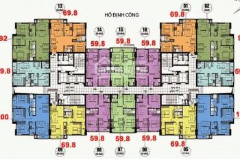 CC bán gấp CC CT36 Định Công. Căn 1608(59.8m2) và căn 1802 (92m2) giá: 21tr/m2, 0981-917-883(GDG)