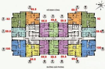 Chính chủ cần bán gấp chung cư CT36 Định Công tầng 18-11, DT 59.8m2, giá siêu rẻ 22 tr/m2 (GD gấp)