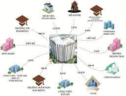 Bán CH chung cư số 440 Vĩnh Hưng, diện tích 70m2, 2PN, 2WC, nhà ban công Đông Nam. LH: 0965180000
