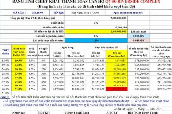 Căn hộ Q7 Sài Gòn Riverside, MT Đào Trí, view sông, chỉ bán cho KH trả góp ở thực, 0933 97 3003