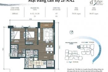 Cần tiền bán gấp căn hộ cao cấp 2PN - D'Edge quận 2, giá gốc từ CĐT 0937 188 866