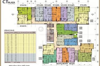 Những căn hộ cuối sở hữu lâu dài chỉ có tại dự án Nguyên Hồng, LH 0907363535
