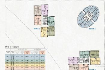 Cần bán nhanh căn hộ RiverPark Premier giảm giá 400tr, Phú Mỹ Hưng, 0907894503 Hòa Lê