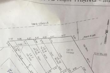 Bán đất mặt tiền Cống Lở, phường 15, Tân Bình. Giá mỗi lô khác nhau