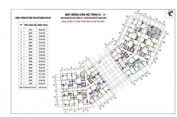 Chính chủ bán gấp chung cư CT1 Thạch Bàn căn 1605 tòa B, DT: 98.25m2, giá 15tr/m2. LH: 0964320600