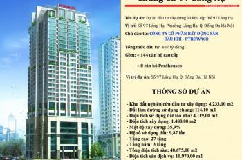 Cho thuê văn phòng tòa Petrowaco 97.99 Láng Hạ, Đống Đa, Hà Nội, diện tích 200m2, 300m2, 600m2