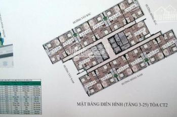 Bán gấp CC cán bộ chiến sỹ Bộ Công An căn 1610 tòa CT2, DT 69.8m2, giá 19.5tr/m2. LH 0902215707