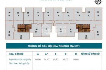 A Vượng cần bán gấp chung cư 789 Xuân Đỉnh, tầng 1209-CT1, DT 69m2, bán rẻ 25tr/m2  0901798296