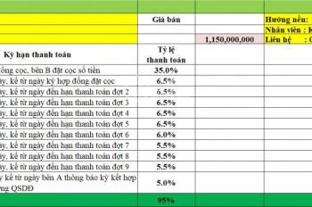 Đất nền Biên Hòa, sổ đỏ, XD tự do, TT 35%, CK 3-20%, từ 10tr/m2, DT từ 90m2 Khả Ngân, 0933 97 3003