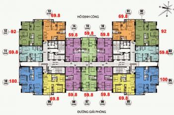 Chú Long chuyển nhượng CH 70m2 view hồ Định Công chung cư CT36 Định Công, giá 1 tỷ 4 bao phí