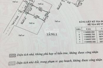 Bán nhanh nhà 1T1L Đỗ Thúc Tịnh ngay Quang Trung Gò Vấp giá 1.98 tỷ. LH 0902988535 (Quốc)