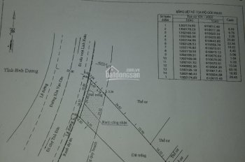 Lô đất mặt tiền đường Phạm Văn Đồng cực đẹp, DT: 2020m2, giá chỉ 105 tỷ, các bạn có khách hợp tác