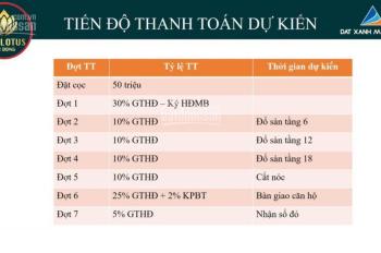 Ra hàng 100 căn đầu tiên giá cực kỳ ưu đãi DA TSG Lotus Sài Đồng. Full nội thất, tiện ích cao cấp