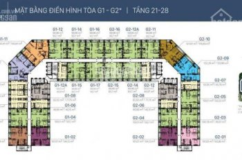 Cần bán căn hộ 1008 g2, 1605 G1, 1506 G2, 703G1 giá tốt nhất từ đợt 1 dự án Sunshine LH 0971539191