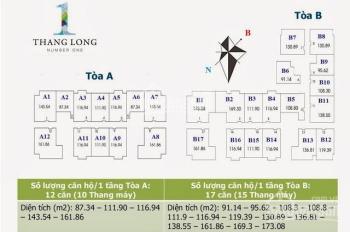 Cập nhật CH Thăng Long Number One bán cắt lỗ DT 87-91-96-112m2-116-131-138-162-169m2 giá 33tr/m2