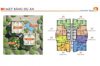 Dự án Summer Square, trung tâm quận 6, 3PN, 2WC, 76m2, 2 tỷ nhận nhà ở ngay. 097 1242417, hàng CĐT