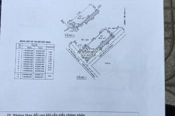 Cần bán nhà 2 mặt hẻm 1T 1L, nhà đẹp dọn vào ở ngay, cạnh trường CĐ Công Thương, LH 0909918357