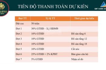 Chỉ 500tr sở hữu ngay căn hộ cao cấp nhất cấp Sài Đồng, nội thất cao cấp suất ngoại giao 0842555333