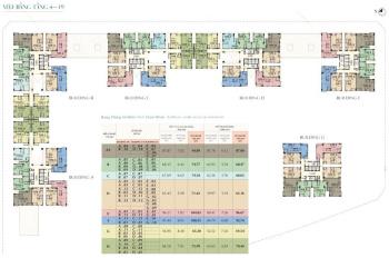 Chuyên căn hộ Saigon South Residences Phú Mỹ Hưng giá thật, giá tốt đầu tháng 5/2019. LH 0909798695
