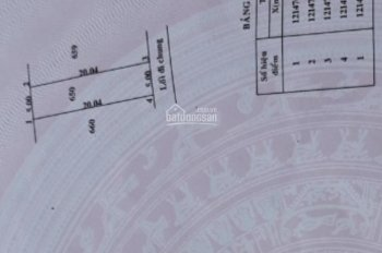 Bán gấp nhà đường Tỉnh Lộ 8 giá 1 tỉ 300 SHR lh 0973590792