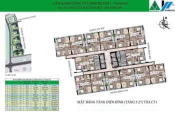 Cần vốn đầu tư bán nhanh CC 43 Phạm Văn Đồng, T1508-CT1 2PN, 2WC, giá 1tỷ6, A Châu 0961958301