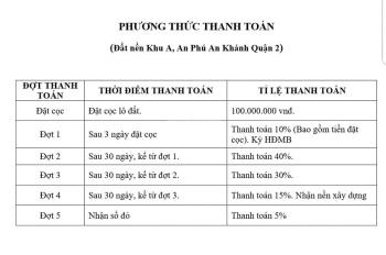 Bán đất nền An Phú An Khánh chỉ 135tr/m2