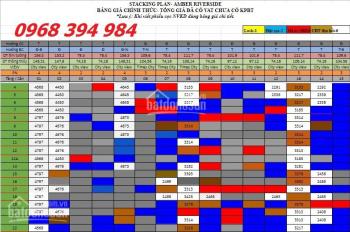 Soi bảng giá CĐT Telin để check giá căn hộ 3-4PN từ 106m2 - Cam kết giá chuẩn không chênh - CS tốt