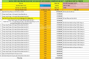 Tư vấn chọn căn DA Q7 Sài Gòn Riverside, CĐT Hưng Thịnh từ 1,6-2.2 tỷ/căn, CK 3-18%, 0933973003