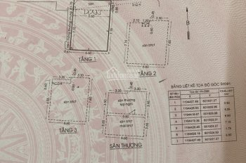 [Nhà Chính Chủ Bán Gấp] nhà 3 Tầng Đẹp H5m  Đoàn thị Điểm DT: 6.7x9.1m giá 8.5 tỷ