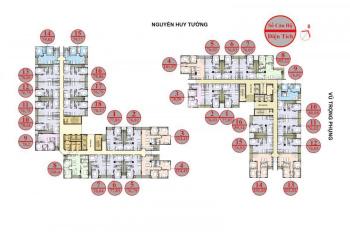 [Rivera Park] - Ra hàng 20 căn hộ cuối cùng - Ký trực tiếp chủ đầu tư - Căn đẹp - Tầng đẹp