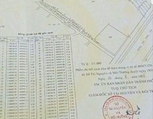 Bán đất mặt tiền 112 đường Trần Hưng Đạo, Phường Phạm Ngũ Lão, Quận 1, TP Hồ Chí Minh