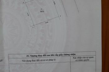 Bán đất khu Đô thị đại Học Hòa Lạc, 200m2. Lh: 0352085085