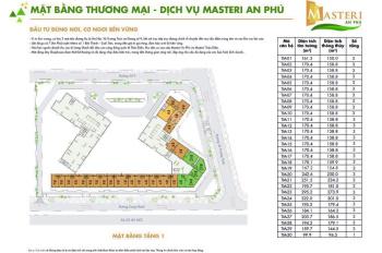 Quản lý 30 căn Shophouse Masteri An Phú, vị trí nào cũng có, tư vấn nhiệt tình, uy tín. 0936060696