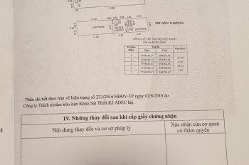 Cần bán nhà MTKD khu sầm uất Bờ Bao Tân Thắng, 4.5*30m, 1 trệt, 4 lầu, ST, đường 20m, giá: 18 tỷ tl