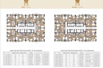 Lựa chọn căn hộ Tây Hồ Residence 3PN, 95m2 chỉ từ 3 tỷ, CK ngay 3%. Hỗ trợ vay LS 0%, 0988984885