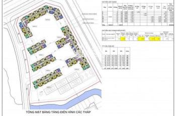 Nhận đặt chỗ chung cư cao cấp khu đô thị sinh thái Vinhomes Riverside. LH: 0986.696.192