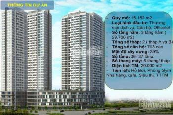 Quản lý 100% căn hộ Sunrise City View, 2PN 2.9 tỷ, 3PN 3.6 tỷ, giá tốt nhất, LH: 0903 62 1992