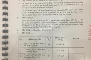 Cần ra gấp một số lô GoldenBay Bãi Dài Cam Ranh với giá cực sốc, thích hợp đầu tư. LH 0938946800