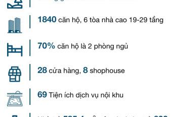 Bán căn Saigon South Residences, lầu cao, view đẹp. Bằng giá gốc. LH: 0982.918.198 - Thu Sang