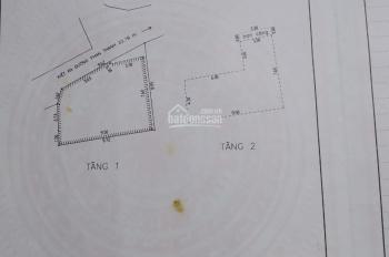 Cần bán căn nhà 2 tầng sàn gỗ, kiệt 3m đường Phan Thanh, Đà Nẵng