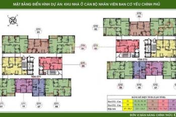 Chú Toán - (0934525303). Cần bán CHCC Ban cơ yếu Chính phủ, căn (1507 - 61.2m2) giá 22 tr/m2