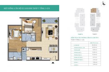 Chính chủ cần bán rất hợp lý chung cư Trung ương Đảng tầng 10 căn 06 căn góc 86,4m2