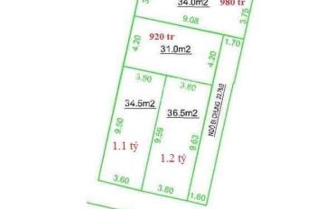 Bán đất HĐ, tại các phường La Khê, Hà Cầu, Kiến Hưng, Phú Lương, Phú Lãm. LH tư vấn: 0987819855