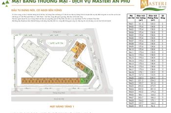 Cho thuê shophouse Masteri An Phú giá rẻ nhất thị trường. LH 0931143938