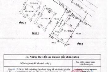 Bán gấp 20 phòng trọ 1 trệt 2 lầu mặt tiền đường 4, Linh Trung, Thủ Đức 13,5 tỷ / 211m2