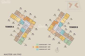 Cho thuê Masteri An Phú 2PN - 70m2, giá 15 tr/th - nhà mới 100%, nội thất mới thiết kế cao cấp