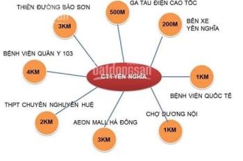 Suất ngoại giao căn hộ CC 2PN-3PN tại Cc. CT1 Yên Nghĩa Hà Đông chỉ 700tr | LH 097.534.2826