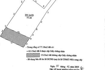 Bán đất khu Thụy Khuê, DT 77m2, SĐCC. Giá: 40 tr/m2