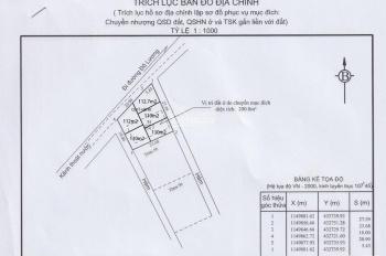 Bán đất nền cạnh siêu Thị Metro đã có thổ cư. Giá đầu tư 12tr/m2