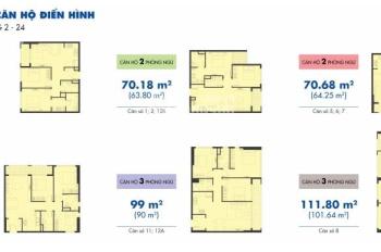 Chính chủ cần bán gấp CH 2PN, Sài Gòn South Residence Nhà Bè 70m2, giá 2,4 tỷ lầu cao view sông